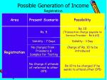 possible generation of income registration