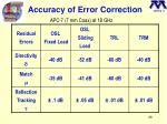 accuracy of error correction1