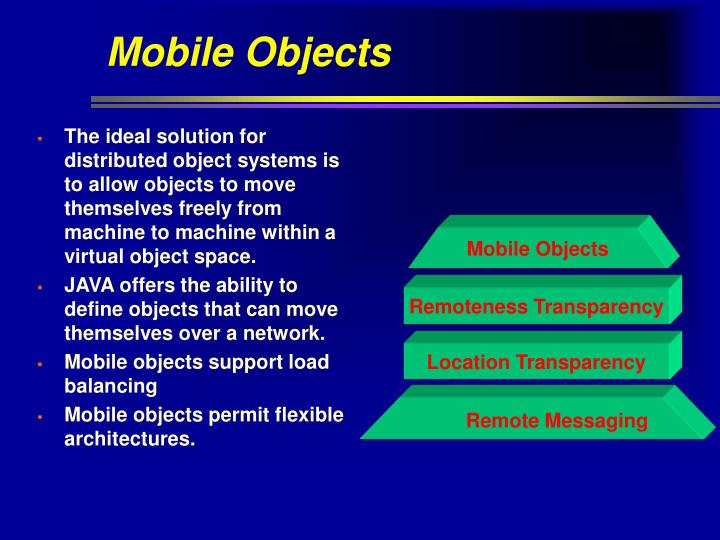 Mobile Objects