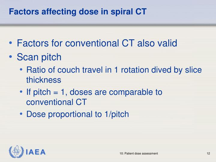 Factors affecting dose in spiral CT