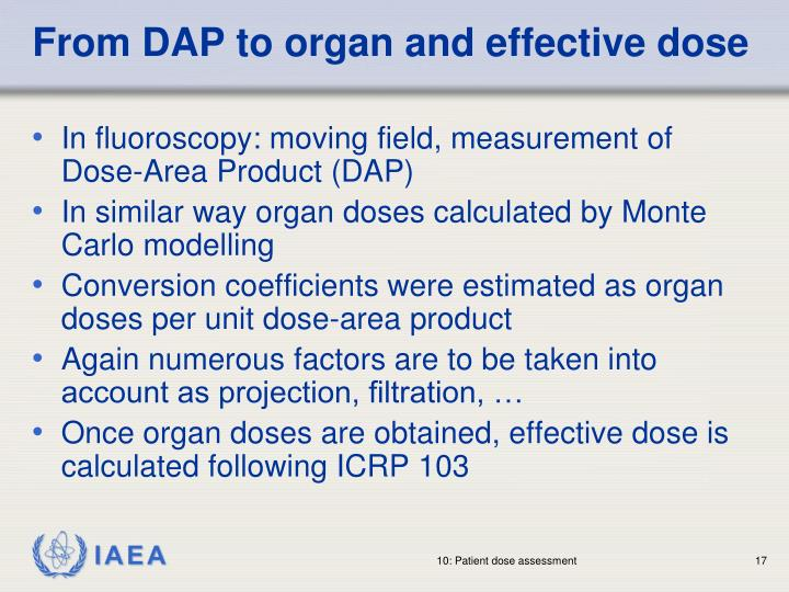 From DAP to organ and effective dose