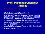 event planning fundraiser timeline3
