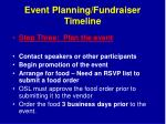 event planning fundraiser timeline4