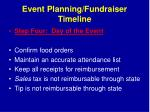 event planning fundraiser timeline5