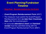 event planning fundraiser timeline6