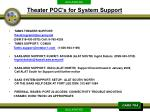 theater poc s for system support