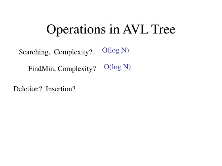 Operations in AVL Tree