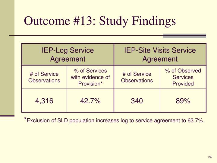 Outcome #13: Study Findings