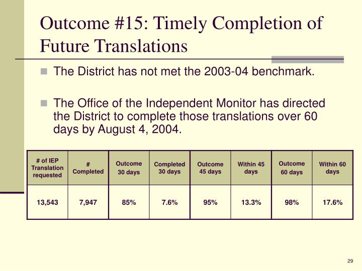 Outcome #15: Timely Completion of Future Translations