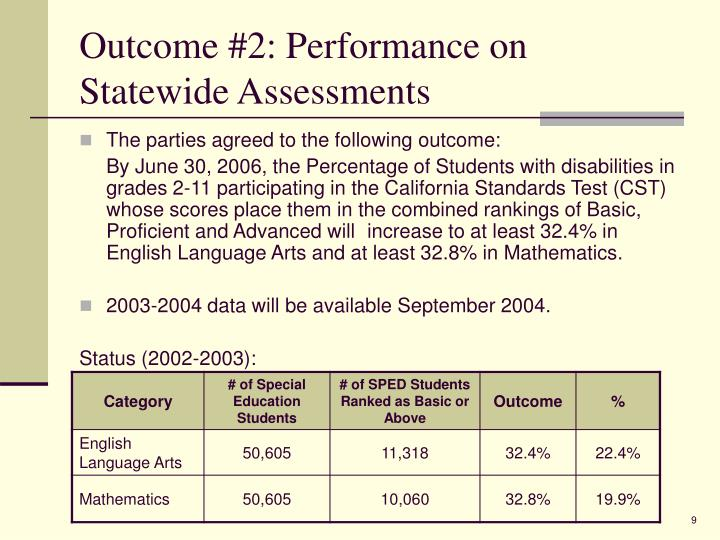 Outcome #2: Performance on Statewide Assessments