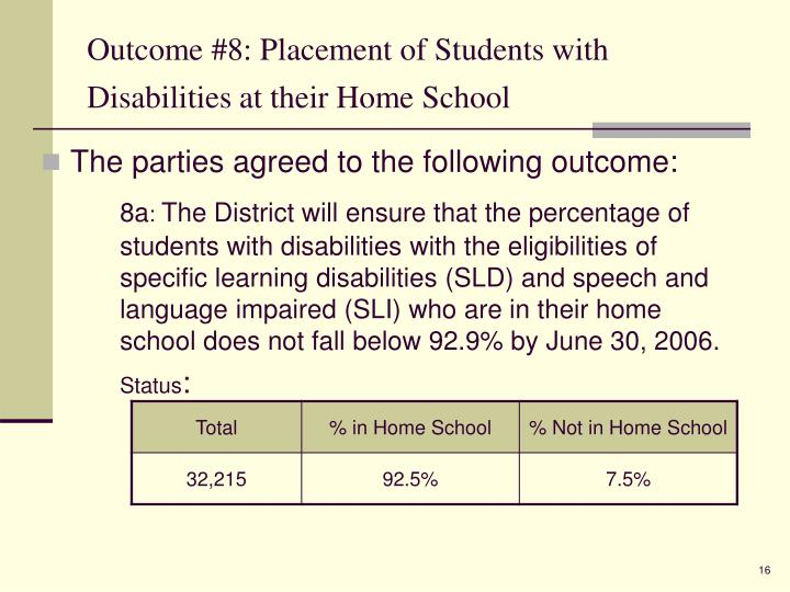 Outcome #8: Placement of Students with Disabilities at their Home School