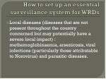 how to set up an essential surveillance system for wrds2