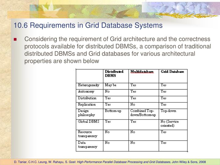 10.6 Requirements in Grid Database Systems
