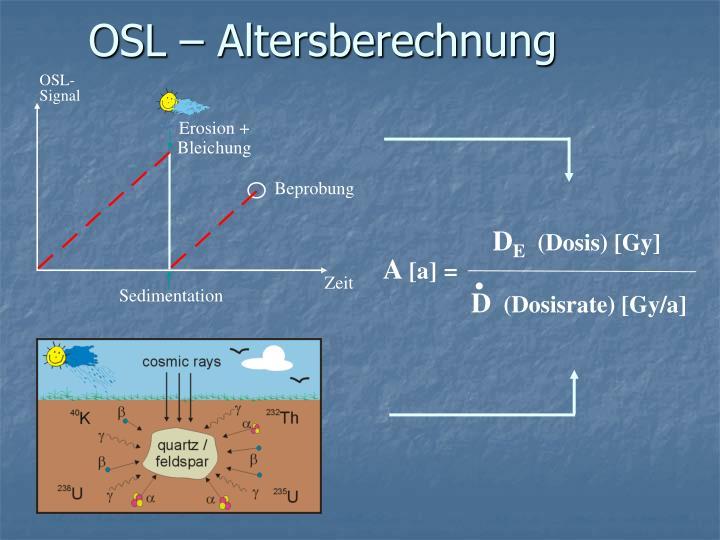 OSL-Signal