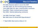 glue 2 0 timeline