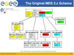 the original mds 2 x schema