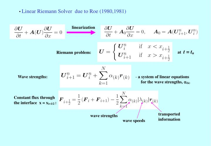 Linear Riemann Solver  due to Roe (1980,1981)
