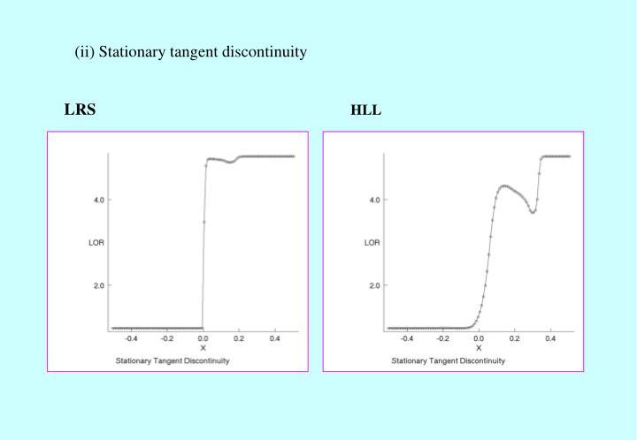(ii) Stationary tangent discontinuity