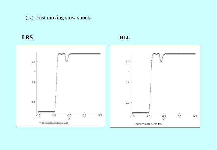 (iv). Fast moving slow shock