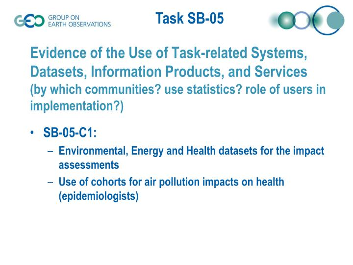 Evidence of the Use of Task-related Systems, Datasets, Information Products, and Services
