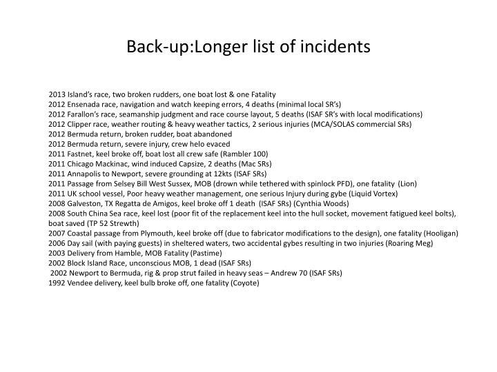 Back-up:Longer list of incidents