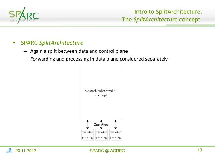 Intro to SplitArchitecture.