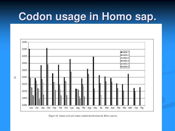 Codon usage in Homo sap.