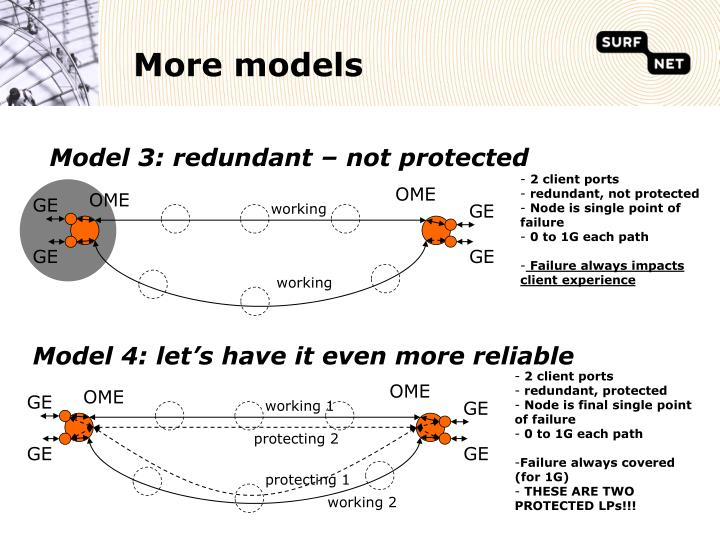 Model 4: let's have it even more reliable