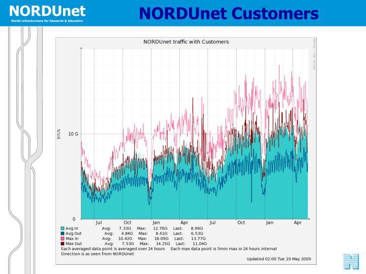 NORDUnet Customers