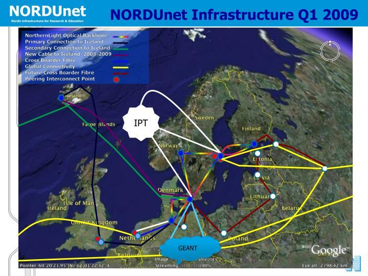 Nordunet infrastructure q1 2009