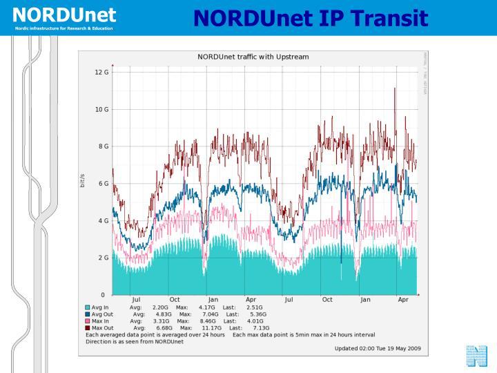 NORDUnet IP Transit