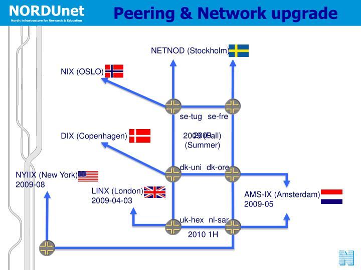 Peering & Network upgrade