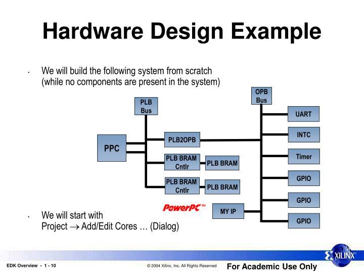 Hardware Design Example