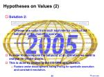 hypotheses on values 2