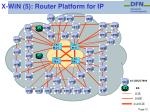 x win 5 router platform for ip
