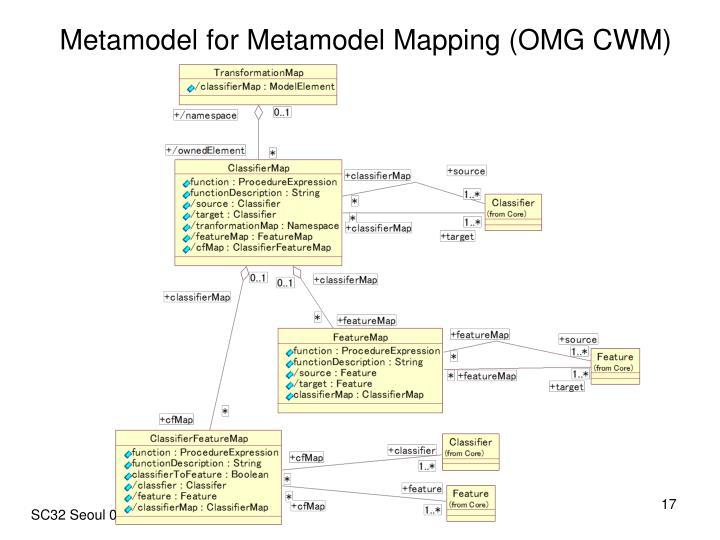 Metamodel for Metamodel Mapping (OMG CWM)