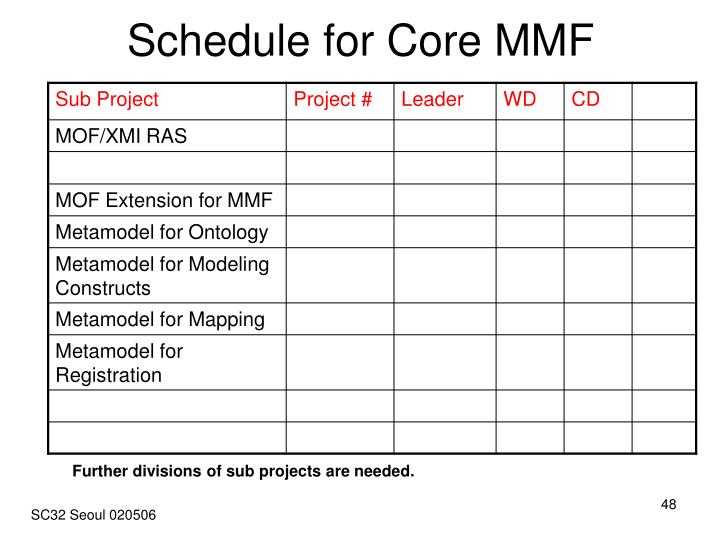 Schedule for Core MMF