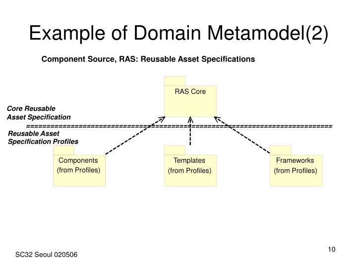 Example of Domain Metamodel(2)