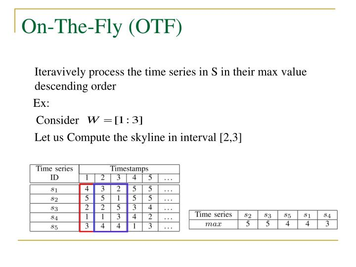 On-The-Fly (OTF)