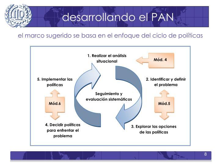 desarrollando el PAN