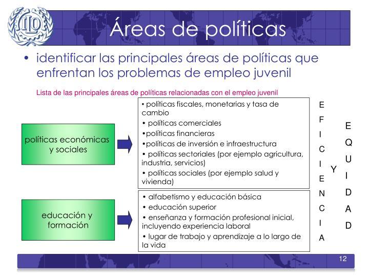 Áreas de políticas