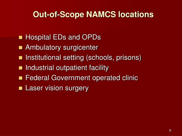 Out-of-Scope NAMCS locations