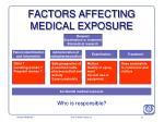 factors affecting medical exposure