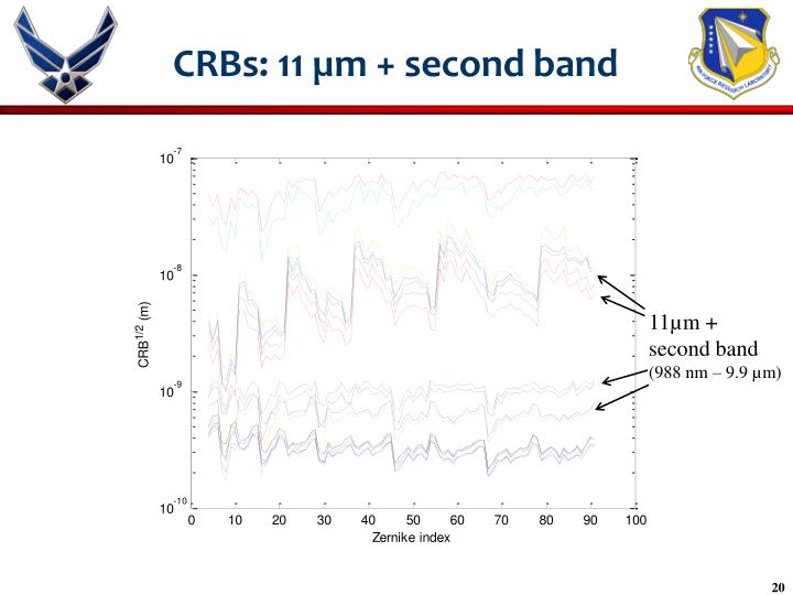 CRBs: 11 µm + second band