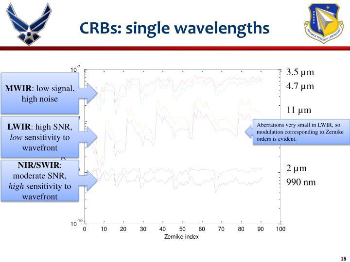 CRBs: single wavelengths