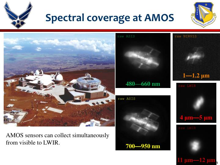 Spectral coverage at amos