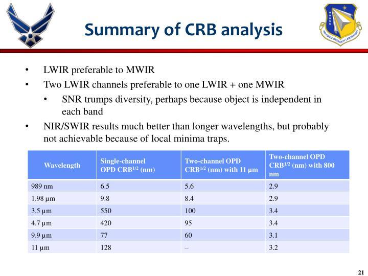 Summary of CRB analysis