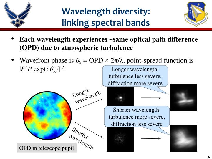 Wavelength diversity: