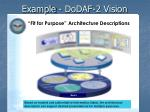 example dodaf 2 vision