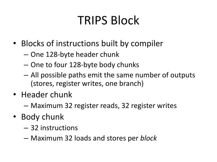 TRIPS Block